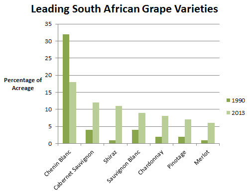 grape varieties chart2